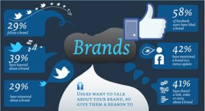 Houston social media consultant