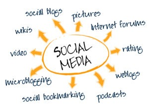 houston social media for business destiny marketing solutions
