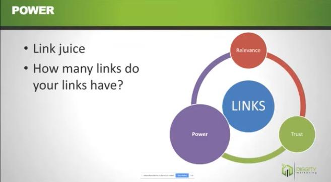 power link building houston seo company destiny marketing solutions