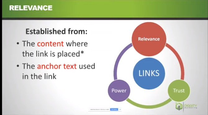 relevance link building houston seo destiny marketing solutions