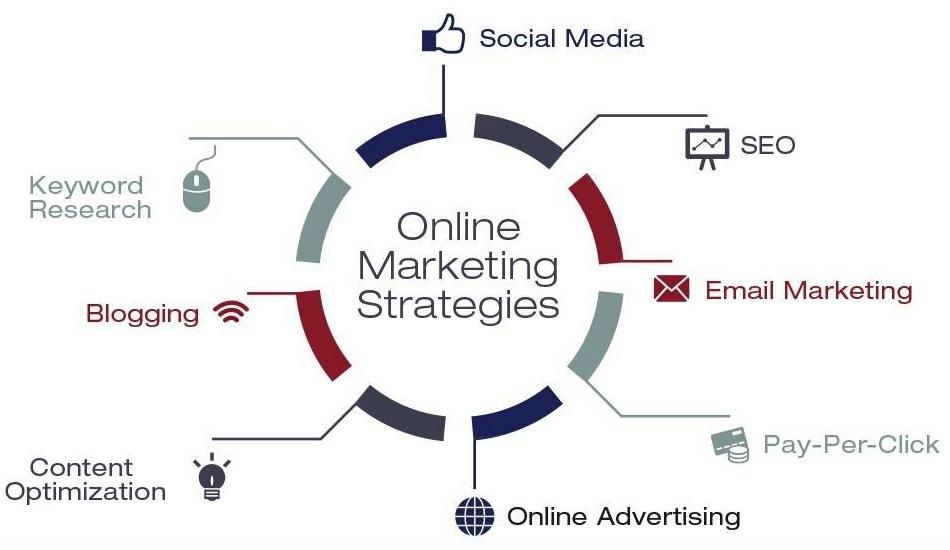 Online Marketing Strategies for Restoration Companies Destiny Marketing Solutions