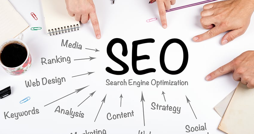 search engine optimization plan destiny marketing solutions