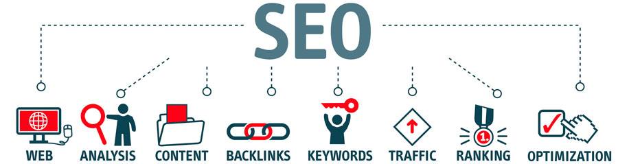 why should you used seo destiny marketing solutions