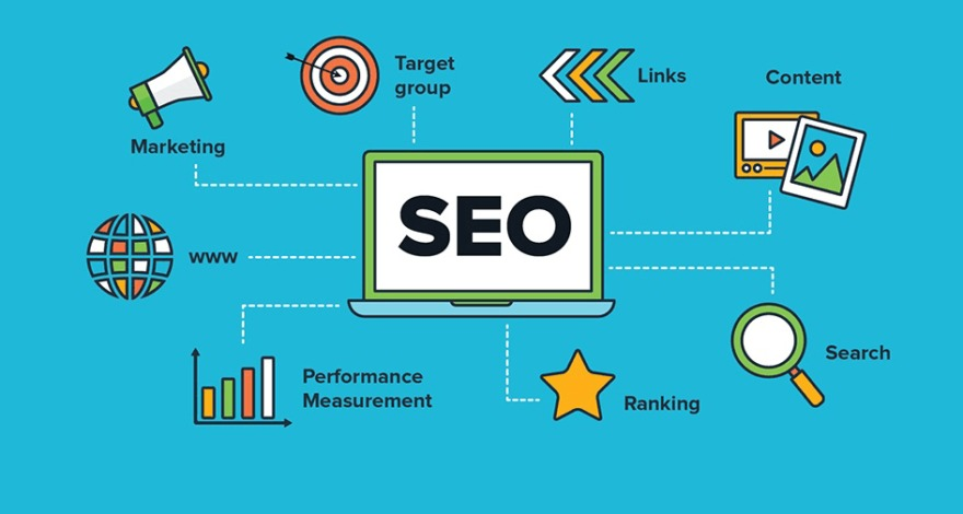 benefits of an integrated SEO and PPC strategy destiny marketing solutions