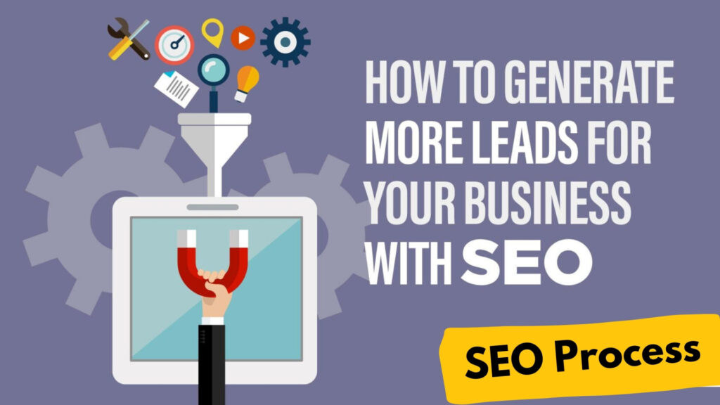 SEO process to improve leads destiny marketing solutions