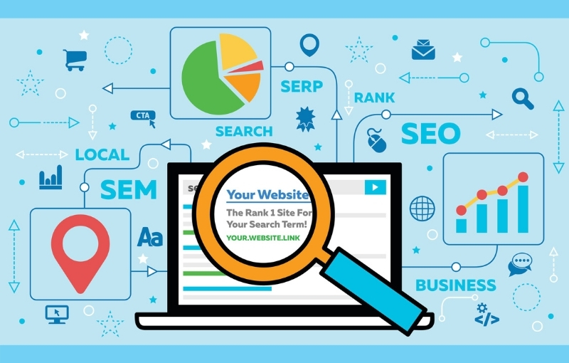 why franchises should use seo destiny marketing solutions