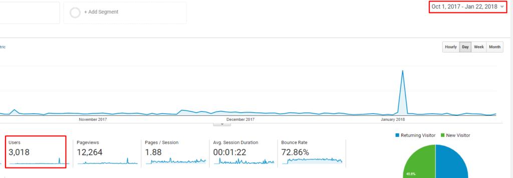 ga dashboard 2 destiny marketing solutions