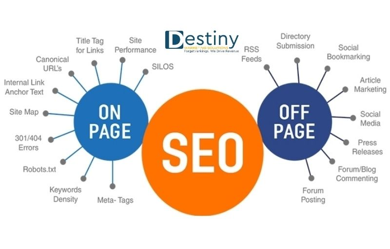 difference between on-page and off-page seo destiny marketing solutions