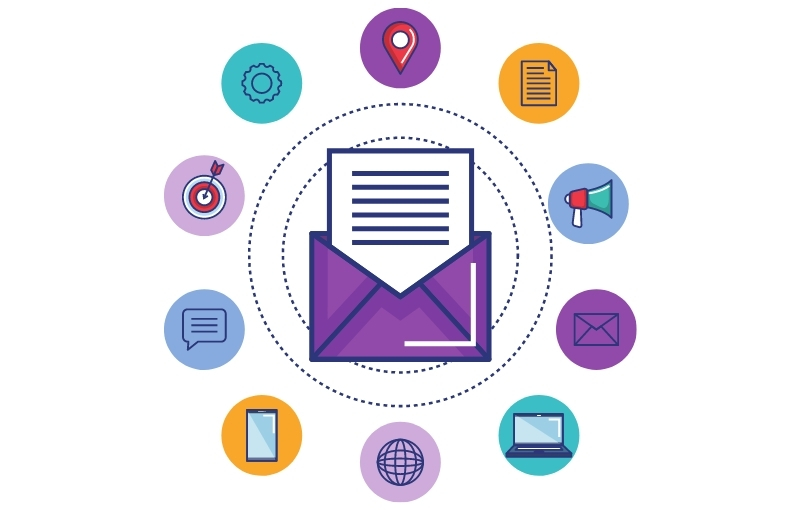 email marketing destiny marketing solutions