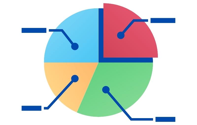 executive summary destiny marketing solutions