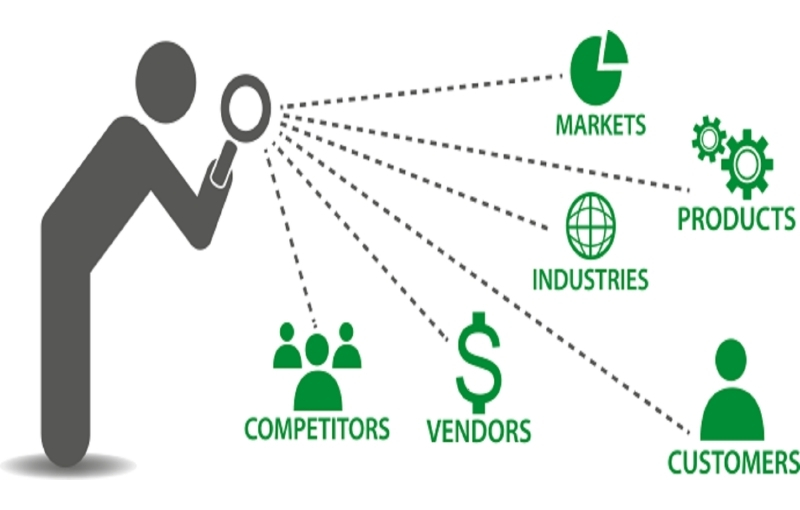 find out more about your competitors desitiny marketing solutions
