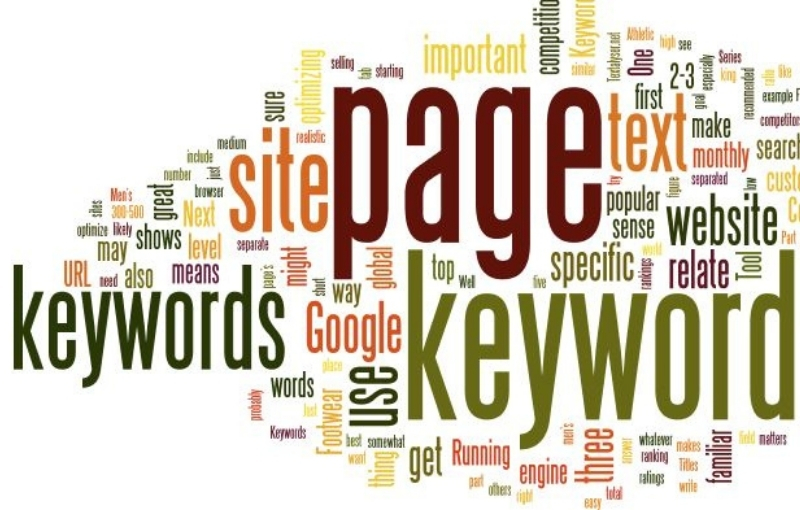 keyword usage destiny marketing solutions