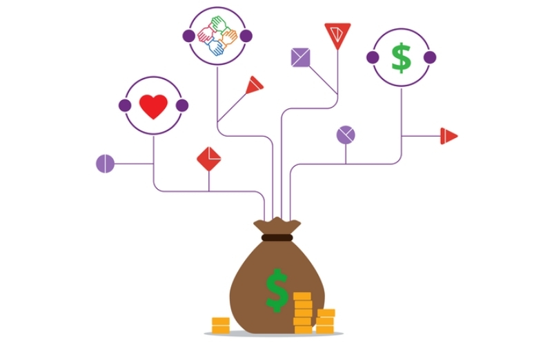 pricing strategy desitiny marketing solutions