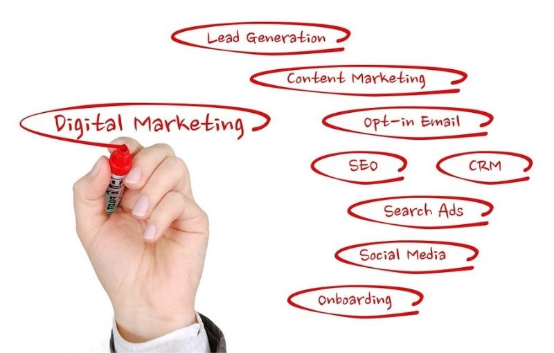 social media strategies for new york city destiny marketing solutions
