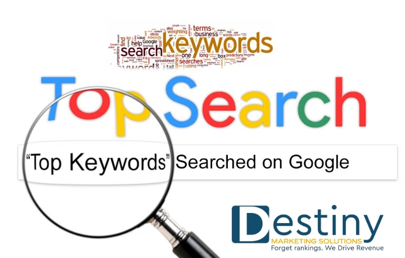 top keywords for financial services destiny marketing solutions