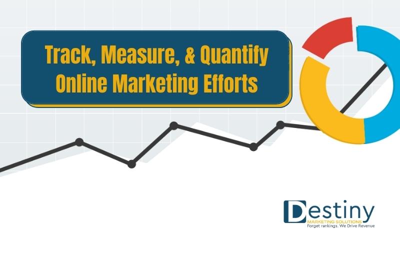 Track, Measure, & Quantify Online Marketing Efforts