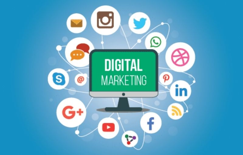 what is digital marketing destiny marketing solutions
