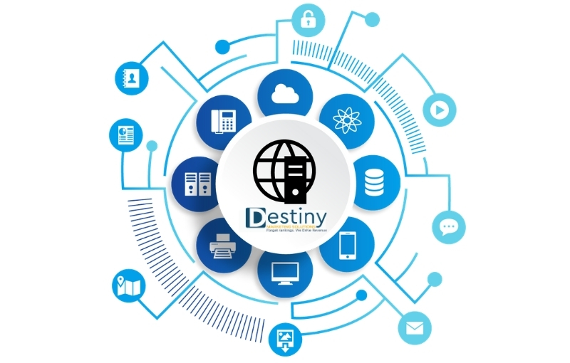 business overview destiny marketing solutions