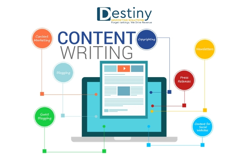 content writing destiny marketing solutions