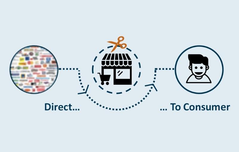 direct to consumer marketing destiny marketing solutions