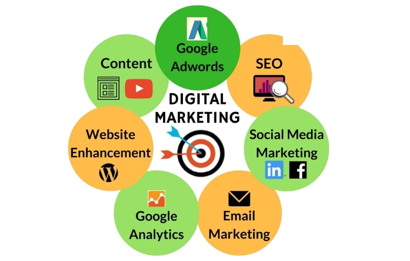 solar b2b digital marketing services destiny marketing solutions